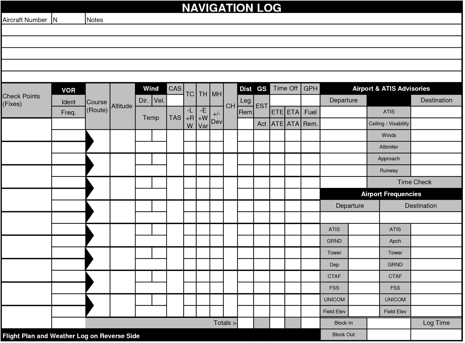 flight plan template - novasatfm.tk